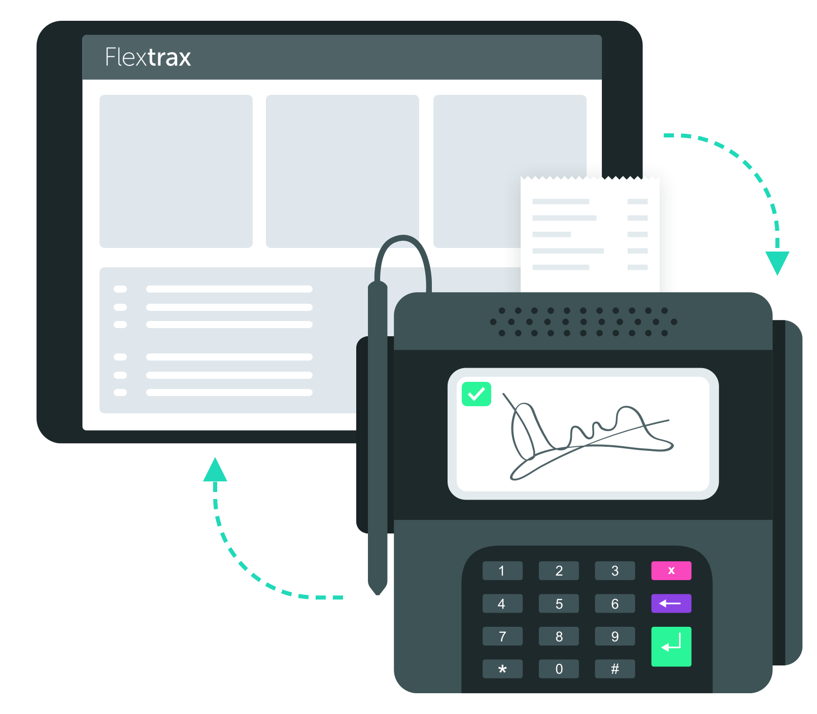 Flextrax Features Pharmacy Pos System Keycentrix Software