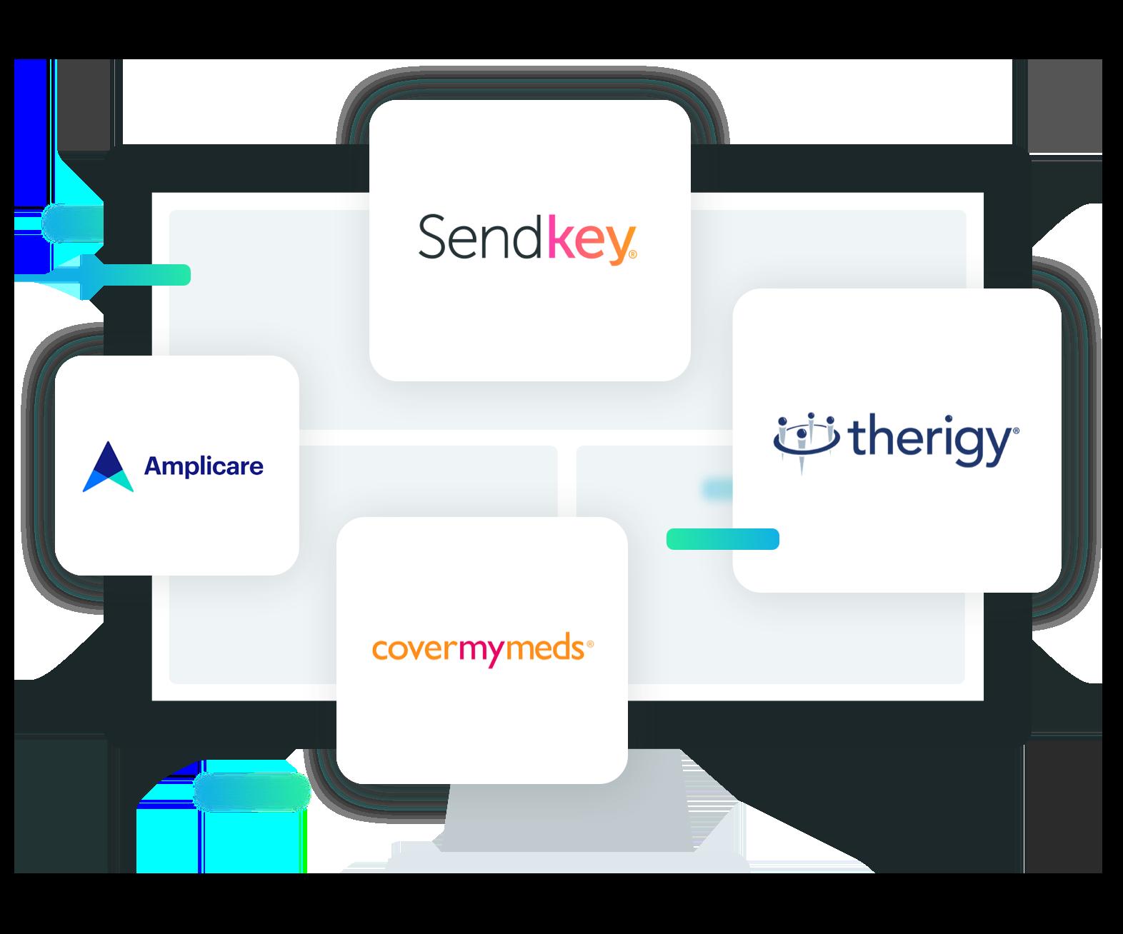 Keycentrix Integration Options Pharmacy Software